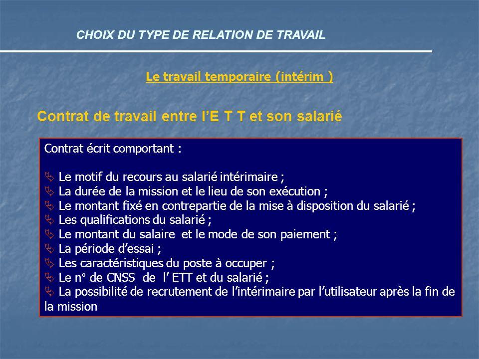 CHOIX DU TYPE DE RELATION DE TRAVAIL Le travail temporaire (intérim ) Contrat écrit comportant : Le motif du recours au salarié intérimaire ; La durée