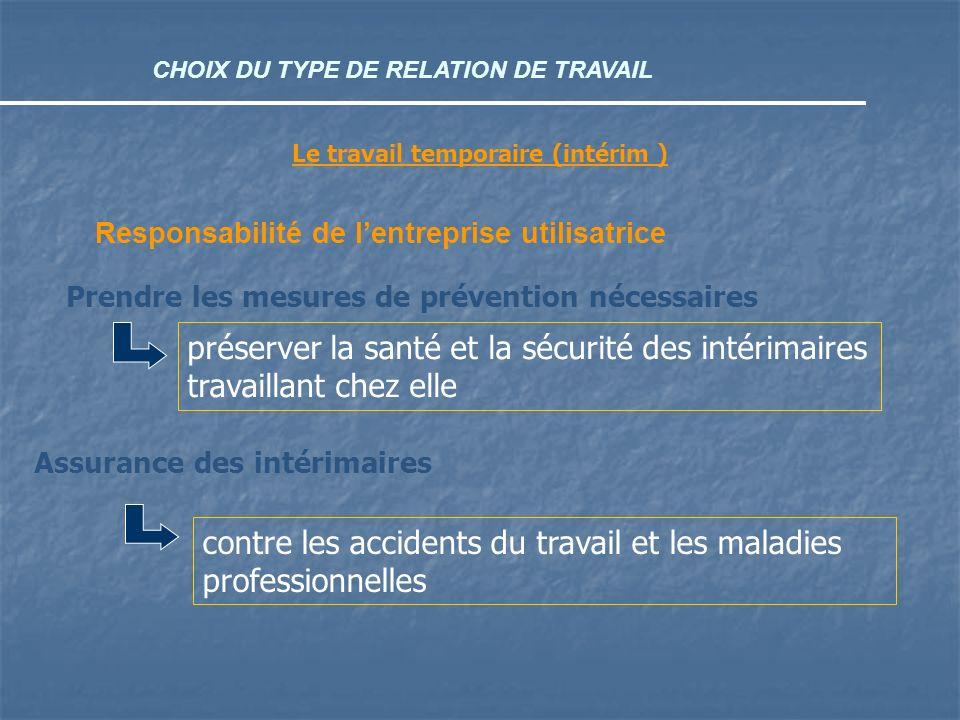 CHOIX DU TYPE DE RELATION DE TRAVAIL Le travail temporaire (intérim ) Responsabilité de lentreprise utilisatrice Prendre les mesures de prévention néc