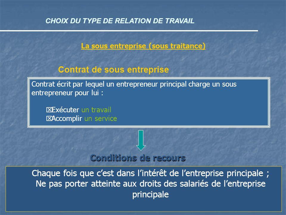 CHOIX DU TYPE DE RELATION DE TRAVAIL La sous entreprise (sous traitance) Contrat de sous entreprise Contrat écrit par lequel un entrepreneur principal