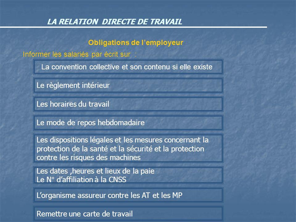 LA RELATION DIRECTE DE TRAVAIL Obligations de lemployeur Informer les salariés par écrit sur : La convention collective et son contenu si elle existe