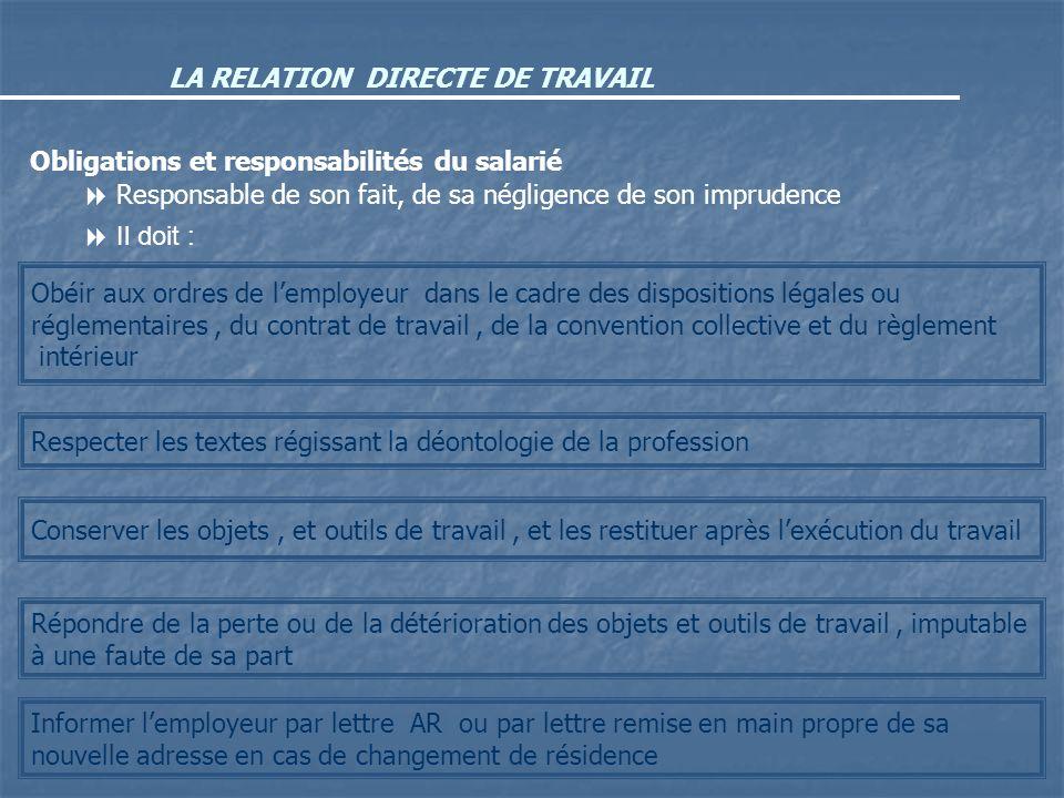 LA RELATION DIRECTE DE TRAVAIL Obligations et responsabilités du salarié Responsable de son fait, de sa négligence de son imprudence Obéir aux ordres