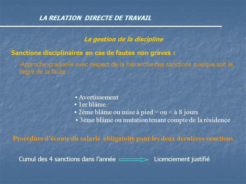 LA RELATION DIRECTE DE TRAVAIL La gestion de la discipline Sanctions disciplinaires en cas de fautes non graves : -Approche graduelle avec respect de