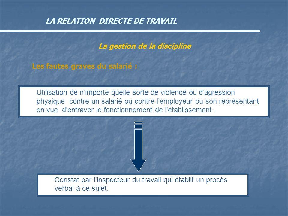 LA RELATION DIRECTE DE TRAVAIL La gestion de la discipline Les fautes graves du salarié : Utilisation de nimporte quelle sorte de violence ou dagressi