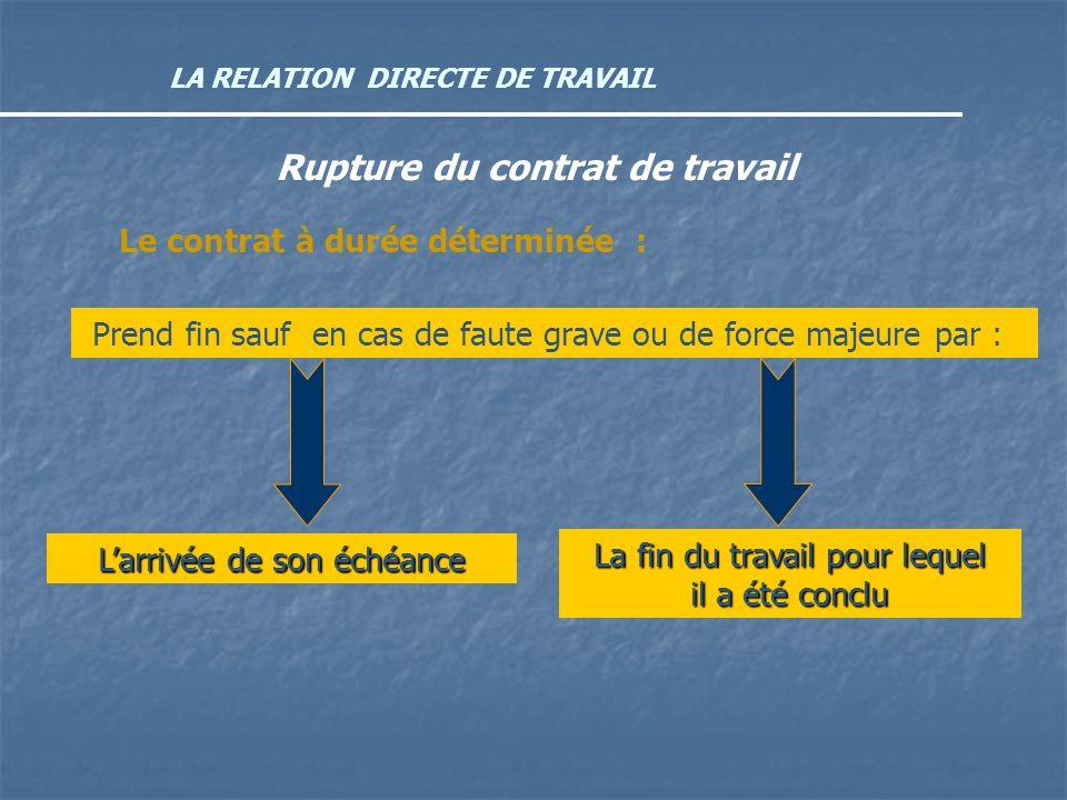 LA RELATION DIRECTE DE TRAVAIL Rupture du contrat de travail Le contrat à durée déterminée : Prend fin sauf en cas de faute grave ou de force majeure