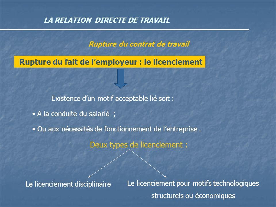 LA RELATION DIRECTE DE TRAVAIL Rupture du contrat de travail Rupture du fait de lemployeur : le licenciement Ou aux nécessités de fonctionnement de le