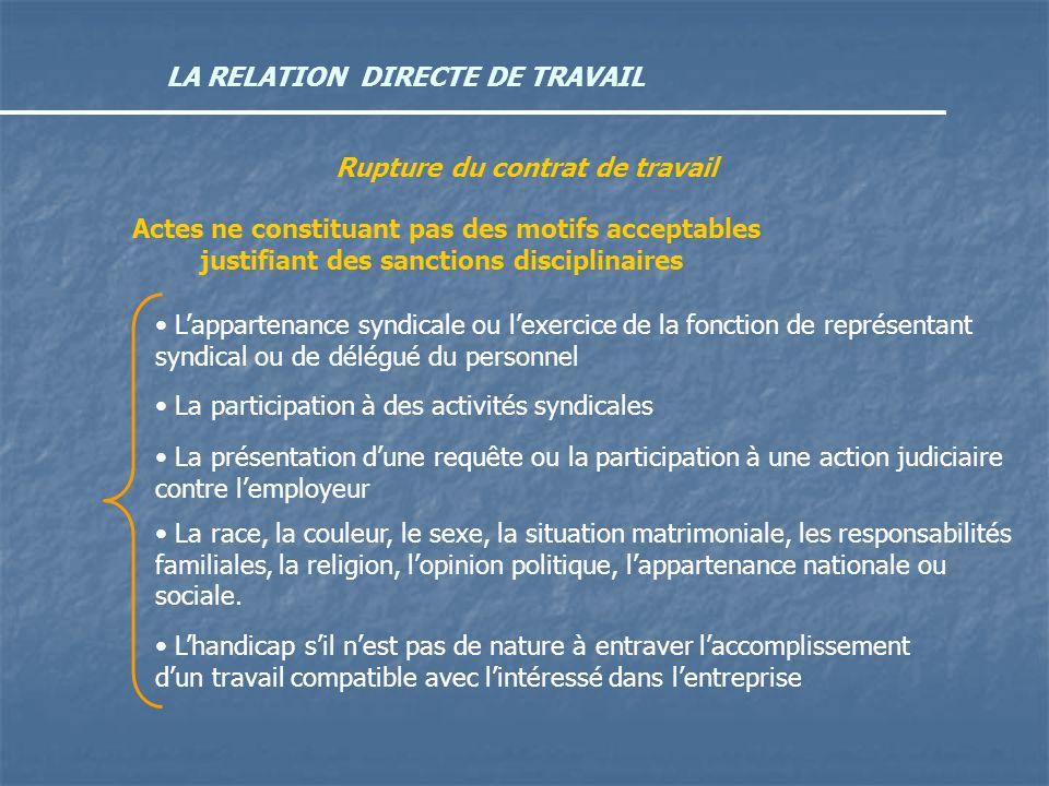 LA RELATION DIRECTE DE TRAVAIL Rupture du contrat de travail Actes ne constituant pas des motifs acceptables justifiant des sanctions disciplinaires L