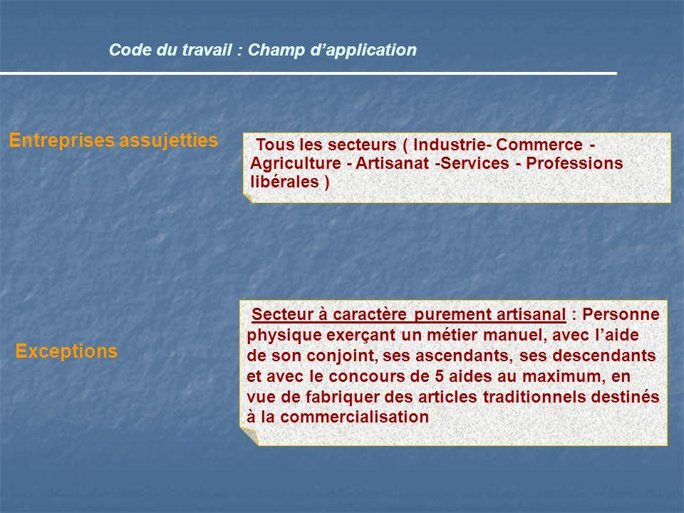 Code du travail : Champ dapplication Tous les secteurs ( Industrie- Commerce - Agriculture - Artisanat -Services - Professions libérales ) Secteur à c