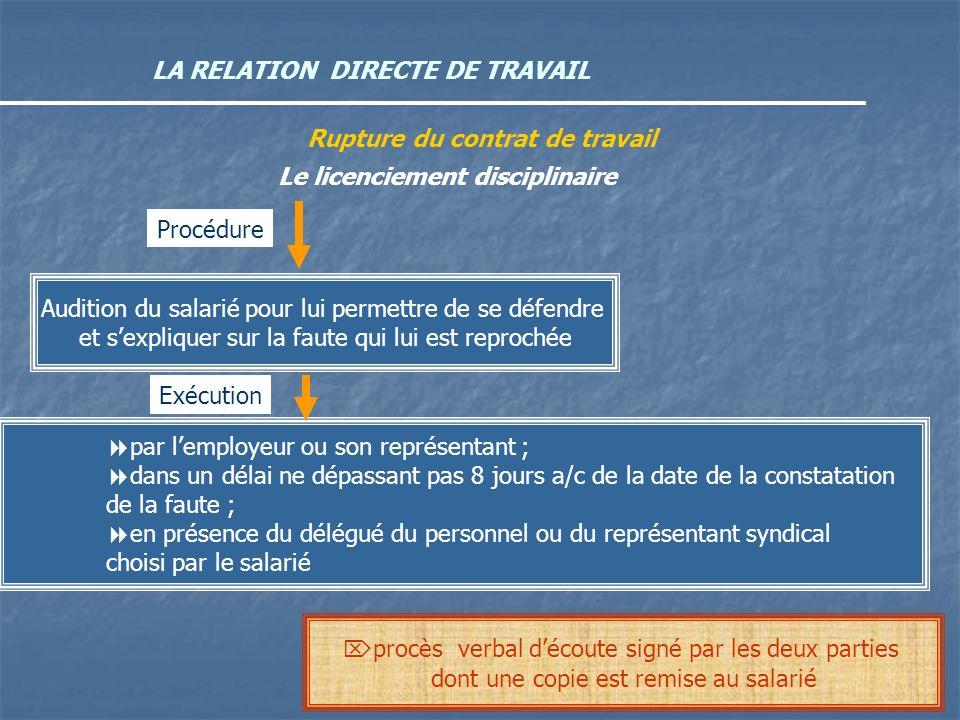 LA RELATION DIRECTE DE TRAVAIL Rupture du contrat de travail Le licenciement disciplinaire Audition du salarié pour lui permettre de se défendre et se