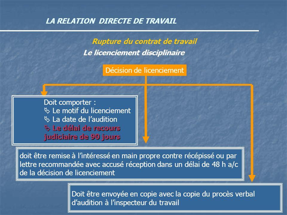 LA RELATION DIRECTE DE TRAVAIL Rupture du contrat de travail Le licenciement disciplinaire doit être remise à lintéressé en main propre contre récépis