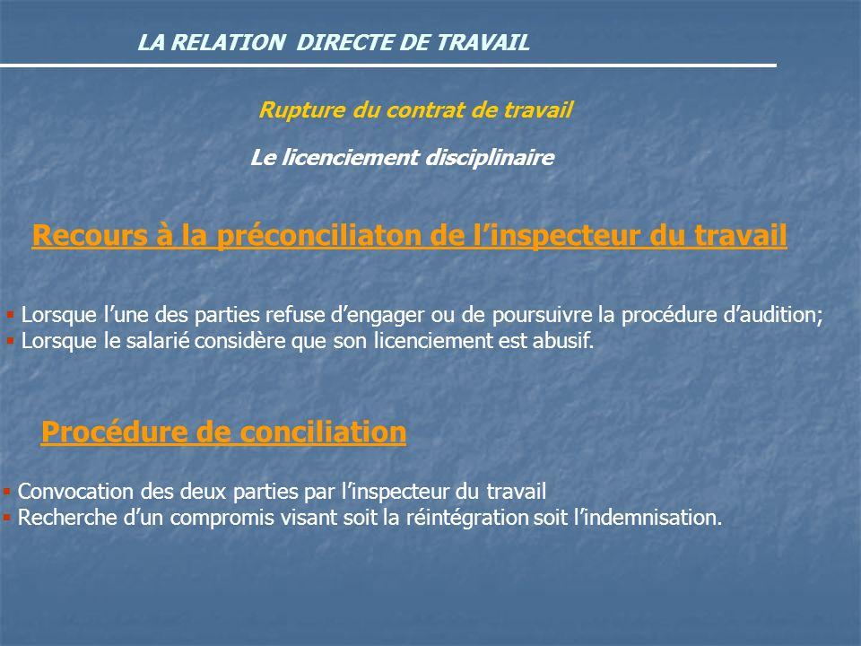 LA RELATION DIRECTE DE TRAVAIL Rupture du contrat de travail Le licenciement disciplinaire Recours à la préconciliaton de linspecteur du travail Lorsq