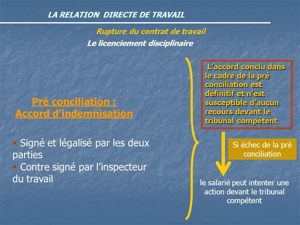 LA RELATION DIRECTE DE TRAVAIL Rupture du contrat de travail Le licenciement disciplinaire Pré conciliation : Accord dindemnisation Signé et légalisé