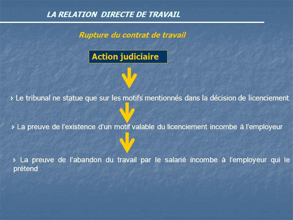 LA RELATION DIRECTE DE TRAVAIL Rupture du contrat de travail Action judiciaire Le tribunal ne statue que sur les motifs mentionnés dans la décision de