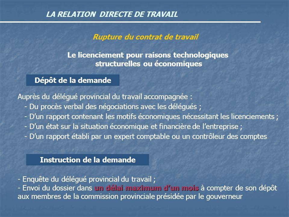 LA RELATION DIRECTE DE TRAVAIL Rupture du contrat de travail Le licenciement pour raisons technologiques structurelles ou économiques Dépôt de la dema