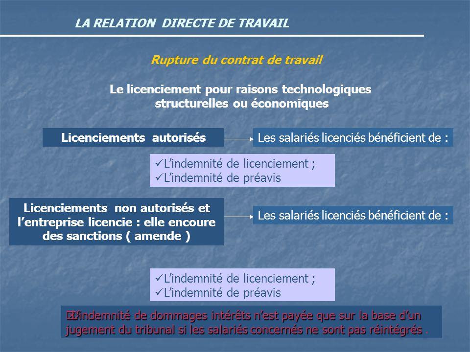 LA RELATION DIRECTE DE TRAVAIL Rupture du contrat de travail Le licenciement pour raisons technologiques structurelles ou économiques Licenciements au
