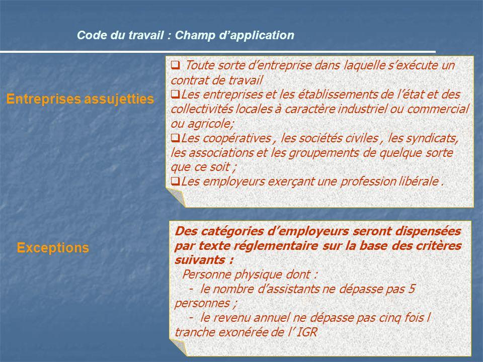 LA RELATION DIRECTE DE TRAVAIL Rupture du contrat de travail Rupture du fait de lemployeur : le licenciement Ou aux nécessités de fonctionnement de lentreprise.