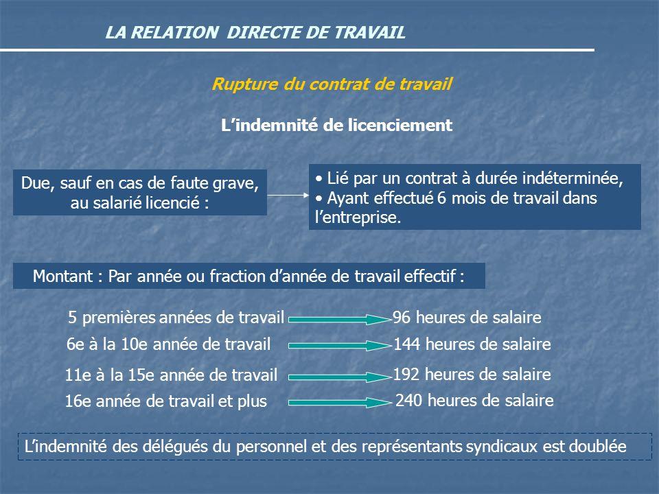 LA RELATION DIRECTE DE TRAVAIL Rupture du contrat de travail Lindemnité de licenciement Due, sauf en cas de faute grave, au salarié licencié : Lié par