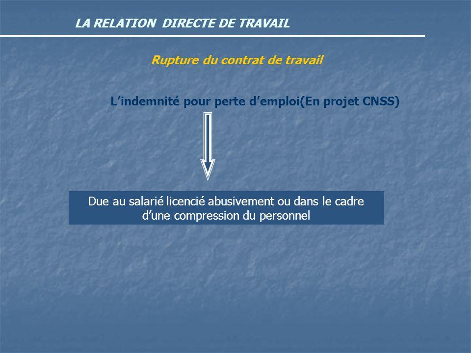 LA RELATION DIRECTE DE TRAVAIL Rupture du contrat de travail Lindemnité pour perte demploi(En projet CNSS) Due au salarié licencié abusivement ou dans