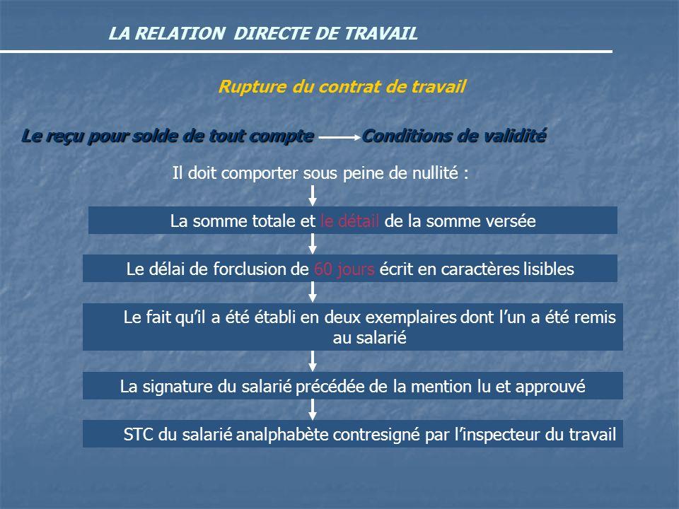LA RELATION DIRECTE DE TRAVAIL Rupture du contrat de travail Le reçu pour solde de tout compte La somme totale et le détail de la somme versée Il doit