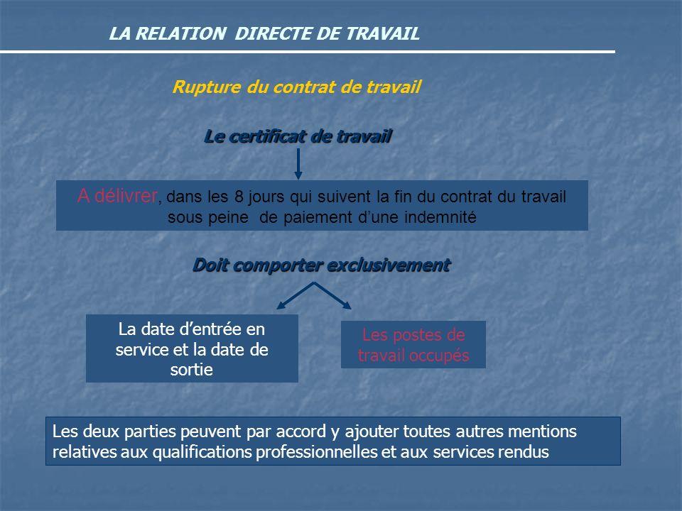 LA RELATION DIRECTE DE TRAVAIL Rupture du contrat de travail Le certificat de travail A délivrer, dans les 8 jours qui suivent la fin du contrat du tr
