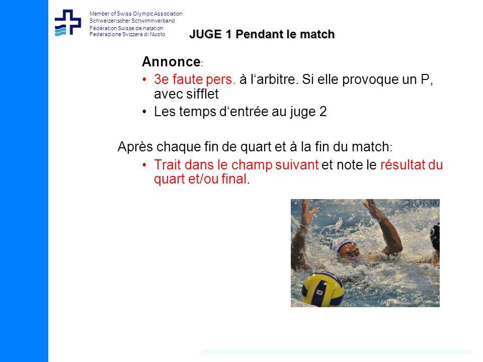Member of Swiss Olympic Association Schweizerischer Schwimmverband Fédération Suisse de natation Federazione Svizzera di Nuoto JUGE 1 Pendant le match
