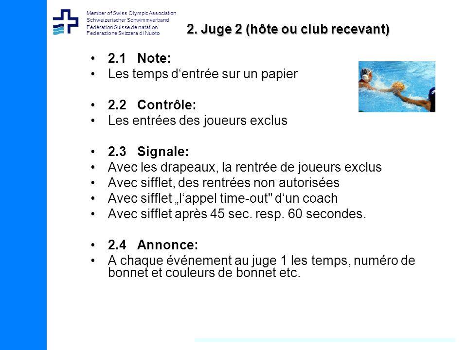 Member of Swiss Olympic Association Schweizerischer Schwimmverband Fédération Suisse de natation Federazione Svizzera di Nuoto 2. Juge 2 (hôte ou club