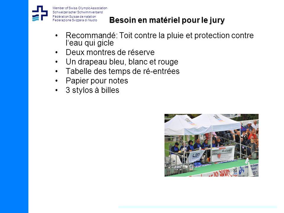 Member of Swiss Olympic Association Schweizerischer Schwimmverband Fédération Suisse de natation Federazione Svizzera di Nuoto Besoin en matériel pour