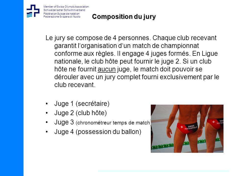 Member of Swiss Olympic Association Schweizerischer Schwimmverband Fédération Suisse de natation Federazione Svizzera di Nuoto Composition du jury Le