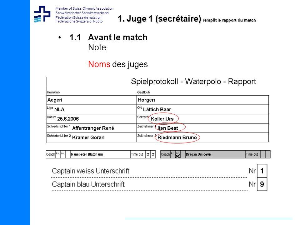 Member of Swiss Olympic Association Schweizerischer Schwimmverband Fédération Suisse de natation Federazione Svizzera di Nuoto Juge 1 Avant le match Contrôle : Entrées des Coaches Composition des équipes Numéros des Capitains