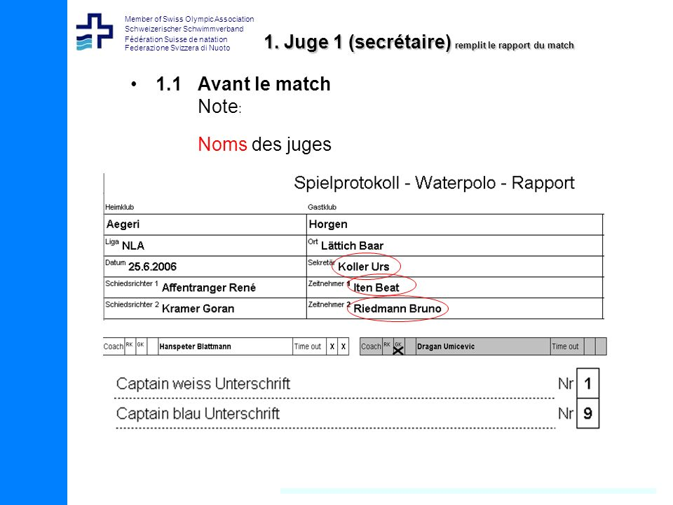 Member of Swiss Olympic Association Schweizerischer Schwimmverband Fédération Suisse de natation Federazione Svizzera di Nuoto 1. Juge 1 (secrétaire)