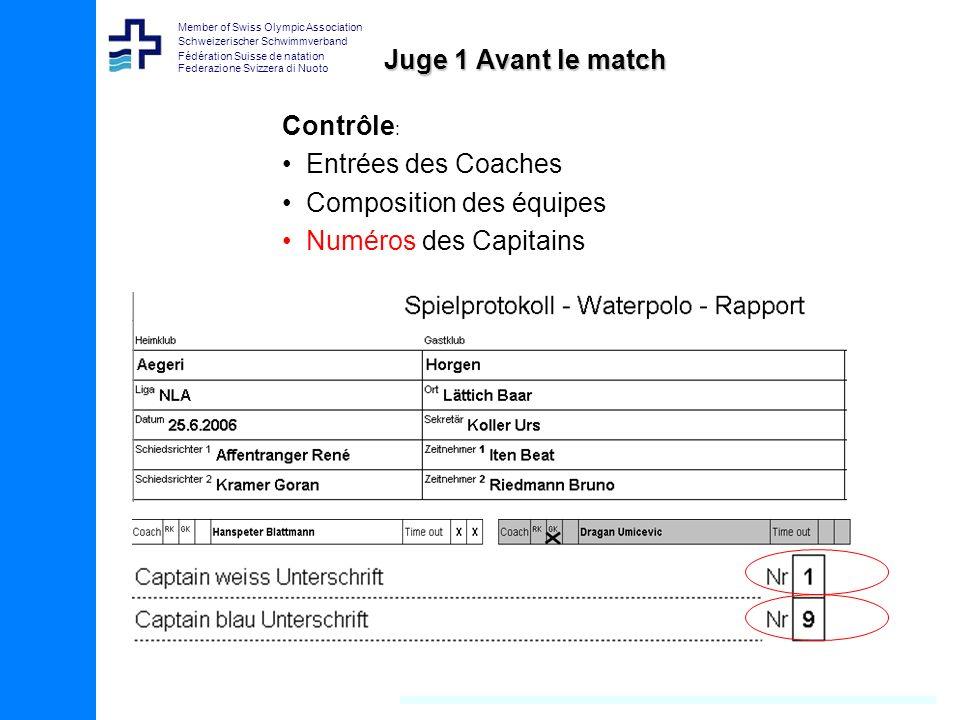 Member of Swiss Olympic Association Schweizerischer Schwimmverband Fédération Suisse de natation Federazione Svizzera di Nuoto Juge 1 Avant le match Biffe : Champs de noms non utilisés