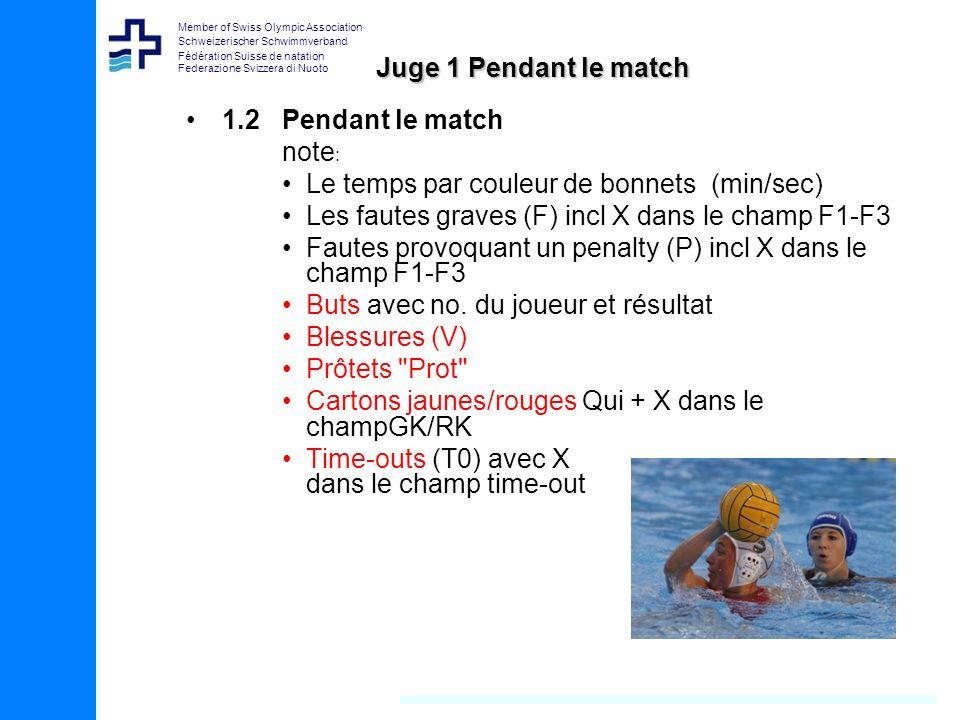 Member of Swiss Olympic Association Schweizerischer Schwimmverband Fédération Suisse de natation Federazione Svizzera di Nuoto 4.