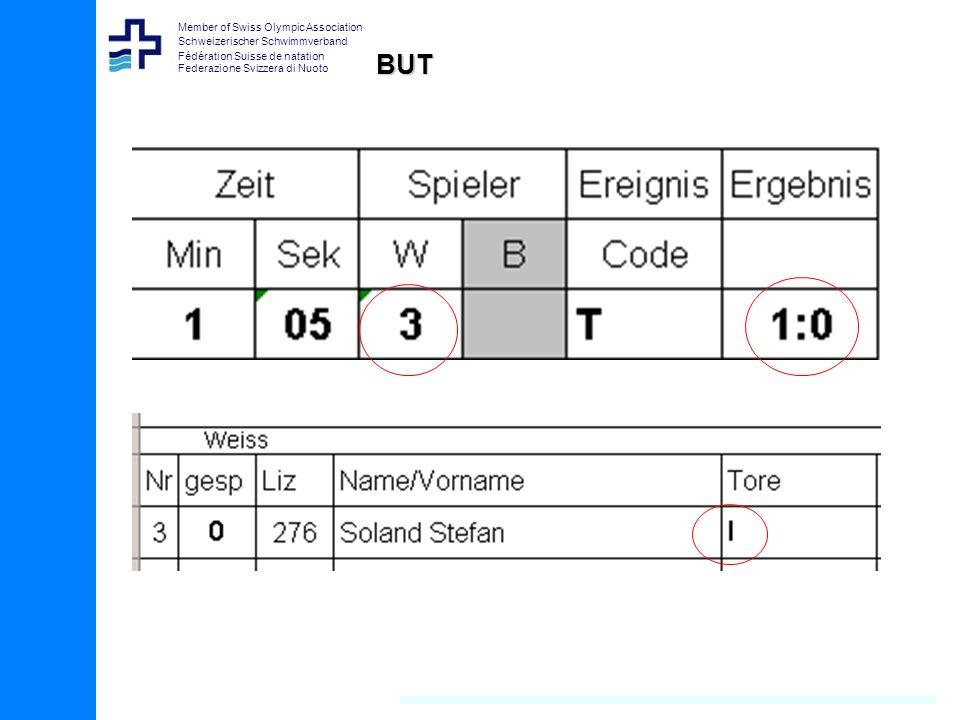 Member of Swiss Olympic Association Schweizerischer Schwimmverband Fédération Suisse de natation Federazione Svizzera di Nuoto Besoin en matériel pour le jury Table pour 5 personnes (4 juges et un contrôleur FSN).