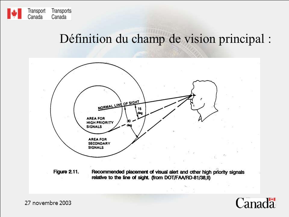 27 novembre 2003 Définition du champ de vision principal :