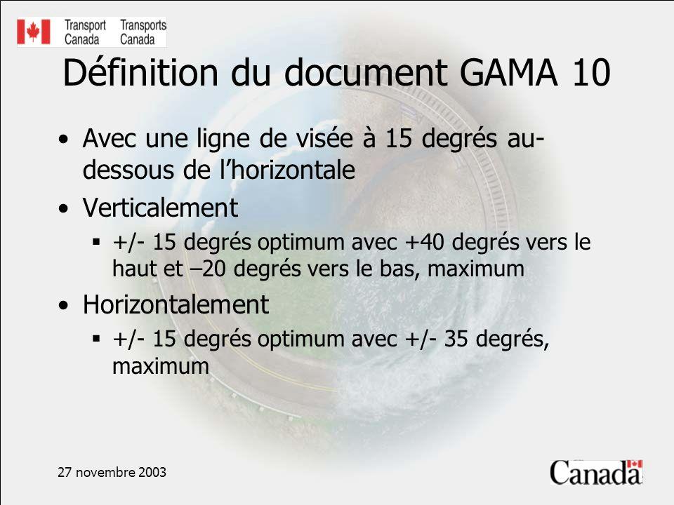 27 novembre 2003 Définition du document GAMA 10 Avec une ligne de visée à 15 degrés au- dessous de lhorizontale Verticalement +/- 15 degrés optimum avec +40 degrés vers le haut et –20 degrés vers le bas, maximum Horizontalement +/- 15 degrés optimum avec +/- 35 degrés, maximum