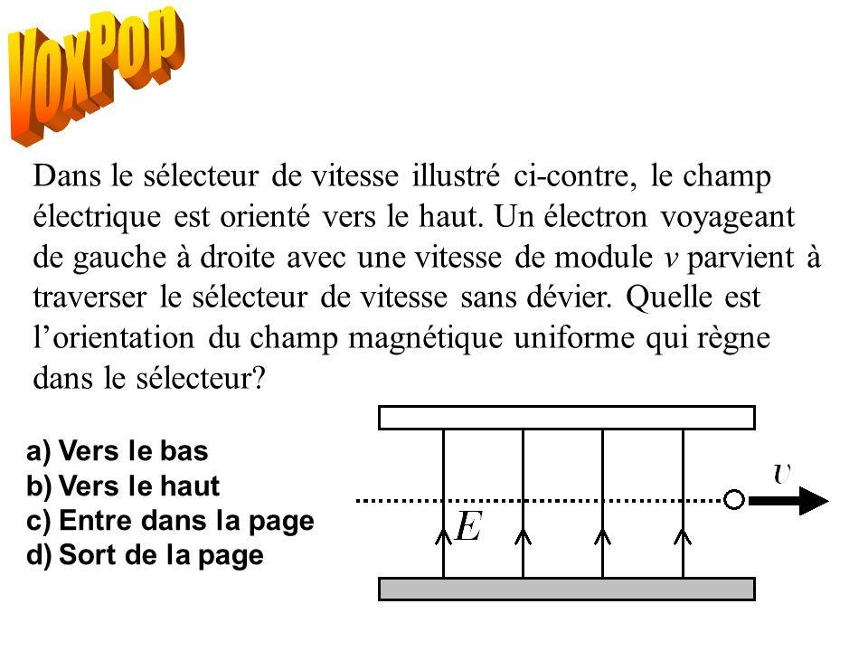 a)Vers le bas b)Vers le haut c)Entre dans la page d)Sort de la page Dans le sélecteur de vitesse illustré ci-contre, le champ électrique est orienté vers le haut.