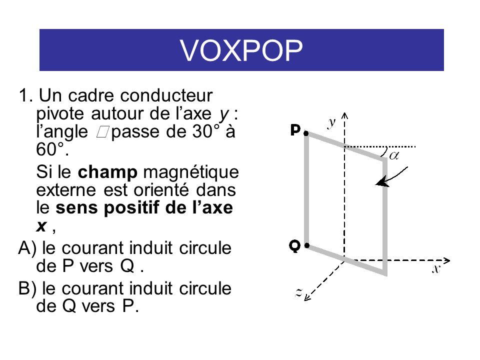 VOXPOP 1. Un cadre conducteur pivote autour de laxe y : langle passe de 30° à 60°.