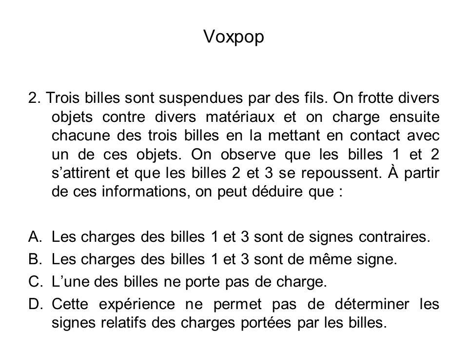 Voxpop 2. Trois billes sont suspendues par des fils.