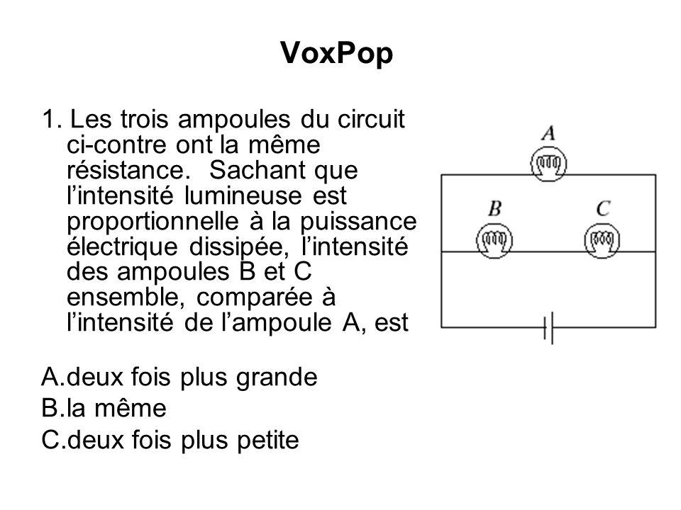 VoxPop 1. Les trois ampoules du circuit ci-contre ont la même résistance.