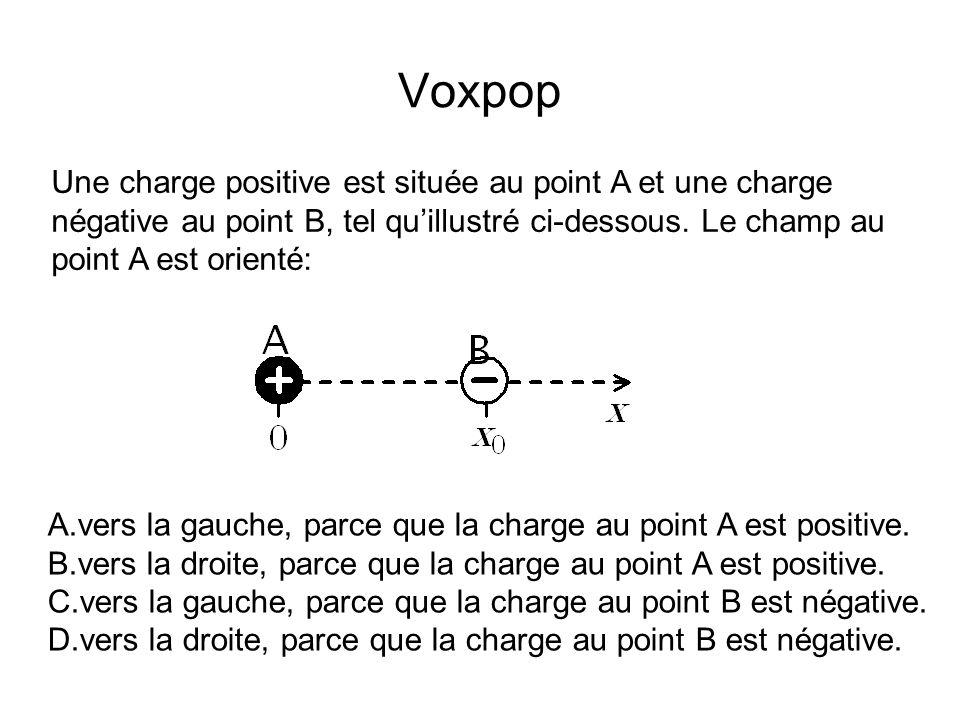 Voxpop Une charge positive est située au point A et une charge négative au point B, tel quillustré ci-dessous.