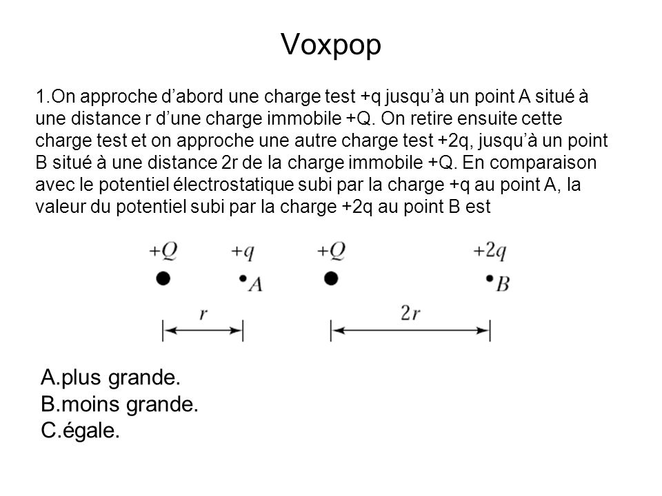Voxpop 1.On approche dabord une charge test +q jusquà un point A situé à une distance r dune charge immobile +Q.