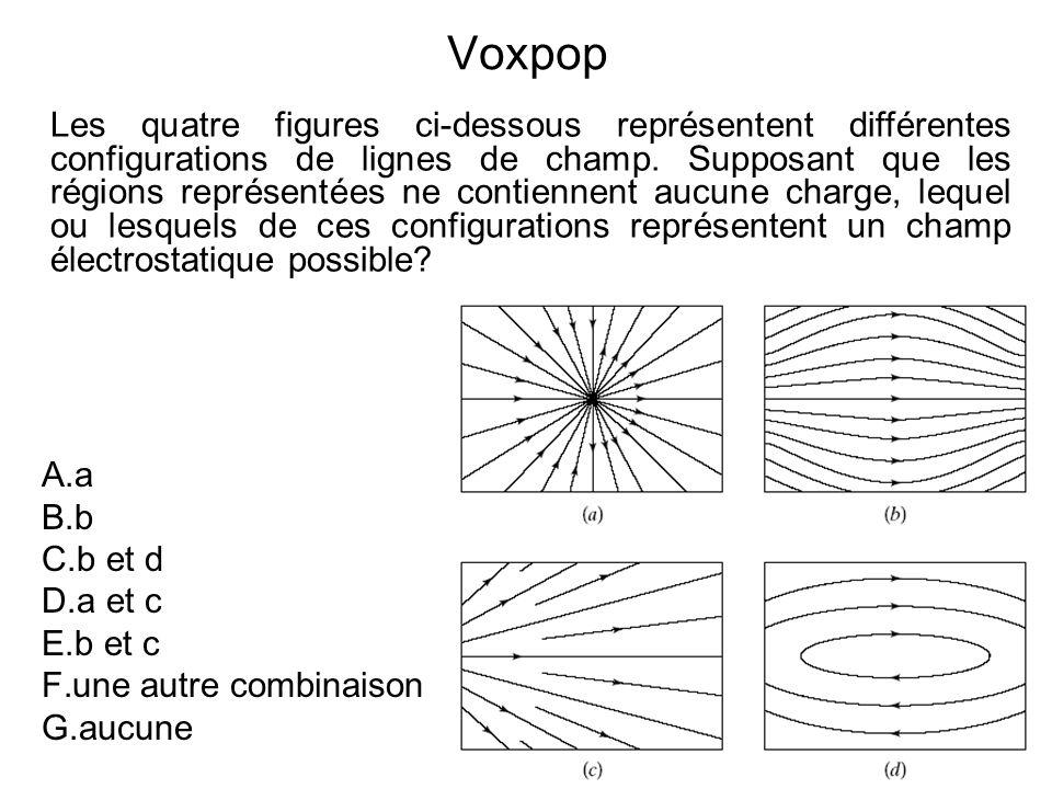 Voxpop Les quatre figures ci-dessous représentent différentes configurations de lignes de champ.