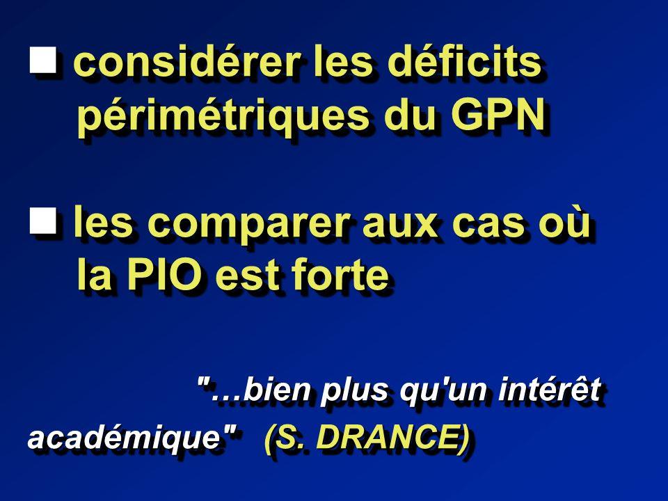 considérer les déficits considérer les déficits périmétriques du GPN périmétriques du GPN les comparer aux cas où les comparer aux cas où la PIO est forte la PIO est forte …bien plus qu un intérêt académique (S.