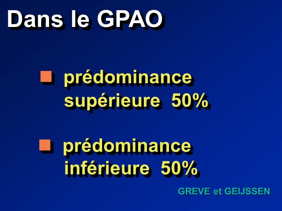 Dans le GPAO prédominance prédominance supérieure 50% supérieure 50% prédominance prédominance inférieure 50% inférieure 50% Dans le GPAO prédominance prédominance supérieure 50% supérieure 50% prédominance prédominance inférieure 50% inférieure 50% GREVE et GEIJSSEN