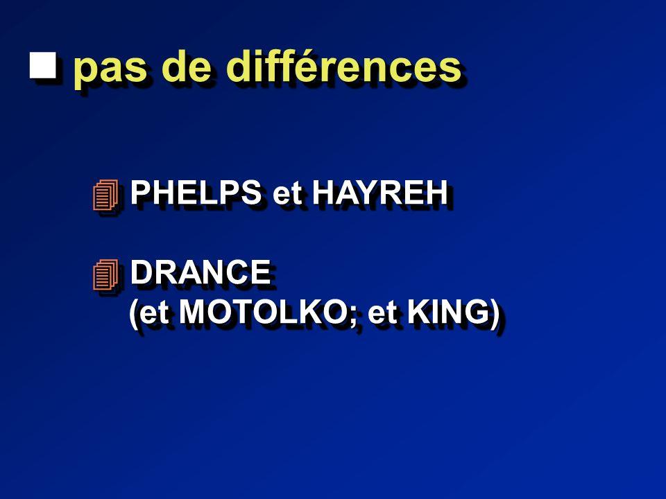pas de différences pas de différences PHELPS et HAYREH PHELPS et HAYREH DRANCE DRANCE (et MOTOLKO; et KING) (et MOTOLKO; et KING) pas de différences pas de différences PHELPS et HAYREH PHELPS et HAYREH DRANCE DRANCE (et MOTOLKO; et KING) (et MOTOLKO; et KING)