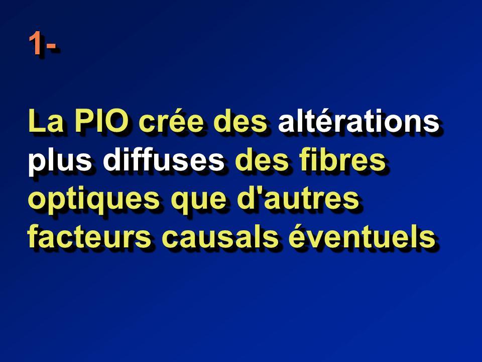 1- La PIO crée des altérations plus diffuses des fibres optiques que d autres facteurs causals éventuels 1- La PIO crée des altérations plus diffuses des fibres optiques que d autres facteurs causals éventuels