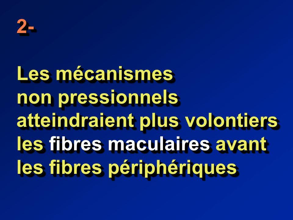 2- Les mécanismes non pressionnels atteindraient plus volontiers les fibres maculaires avant les fibres périphériques 2- Les mécanismes non pressionnels atteindraient plus volontiers les fibres maculaires avant les fibres périphériques