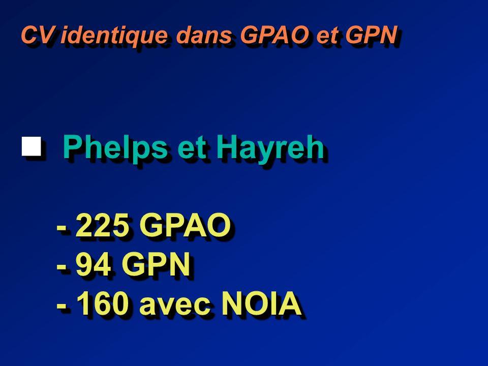 CV identique dans GPAO et GPN Phelps et Hayreh Phelps et Hayreh - 225 GPAO - 225 GPAO - 94 GPN - 94 GPN - 160 avec NOIA - 160 avec NOIA CV identique dans GPAO et GPN Phelps et Hayreh Phelps et Hayreh - 225 GPAO - 225 GPAO - 94 GPN - 94 GPN - 160 avec NOIA - 160 avec NOIA