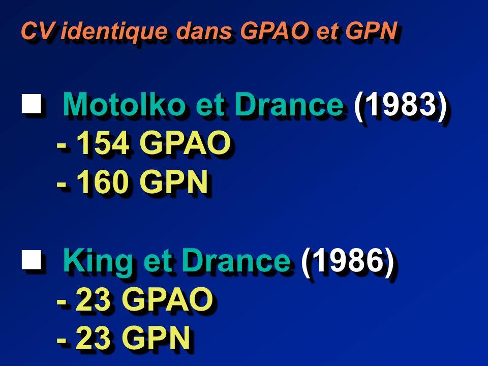 CV identique dans GPAO et GPN Motolko et Drance (1983) Motolko et Drance (1983) - 154 GPAO - 154 GPAO - 160 GPN - 160 GPN King et Drance (1986) King et Drance (1986) - 23 GPAO - 23 GPAO - 23 GPN - 23 GPN CV identique dans GPAO et GPN Motolko et Drance (1983) Motolko et Drance (1983) - 154 GPAO - 154 GPAO - 160 GPN - 160 GPN King et Drance (1986) King et Drance (1986) - 23 GPAO - 23 GPAO - 23 GPN - 23 GPN