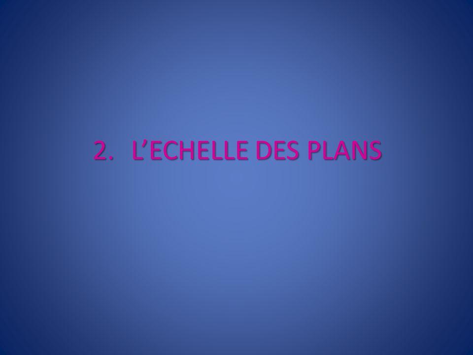 2.LECHELLE DES PLANS