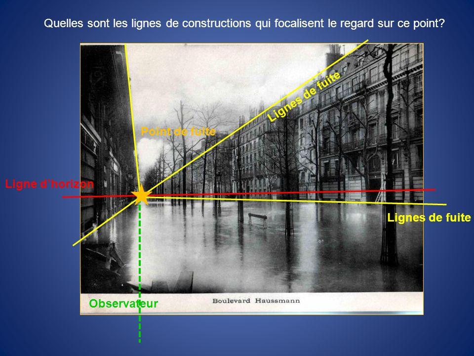 Quelles sont les lignes de constructions qui focalisent le regard sur ce point? Ligne dhorizon Lignes de fuite Observateur Lignes de fuite Point de fu